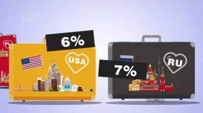 Украинцы назвали страны, в которые они хотели бы эмигрировать