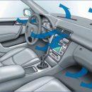 Автомобильные кондиционеры признаны опасными для здоровья