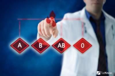 Врачи рассказали, как по группе крови определить склонность к болезням